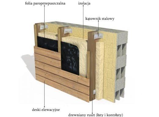 przykład konstrukcji elewacji drewnianej